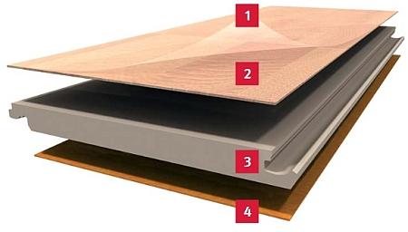 struktura-vrstev-floorclic-upravene-2